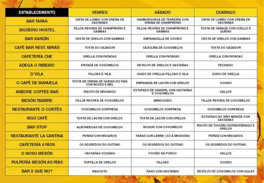 """Dezaoito establecementos hostaleiros participarán esta semana na primeira ruta gastronómica """"Bocados de Outono"""" de Oroso"""