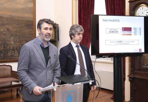 """O Goberno local declarará A Coruña como «cidade 30"""""""