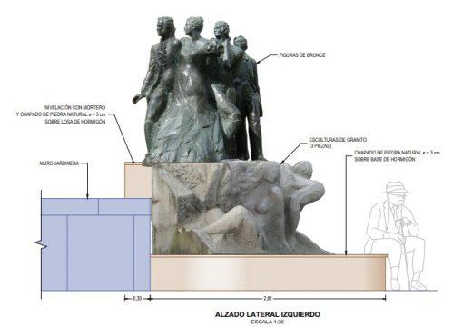 O concello comeza as obras para a recolocación do monumento aos Liberais nas Conchiñas